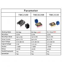Controleur de Moteur Stepper TMC2208 avec dissipateur de chaleur